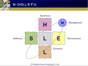 M-SHELLモデル