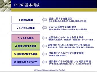 RFPの基本構成