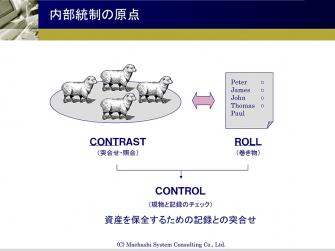 内部統制の原点