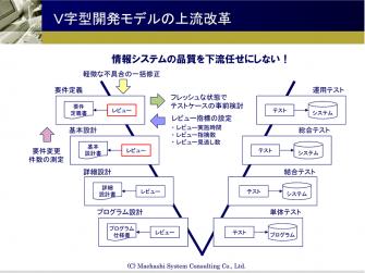 V字型開発モデルの上流改革